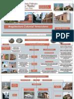 arquitecturacolonialvenezolana2018-180725035429