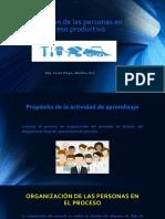 13-Organización de las personas en el proceso productivo
