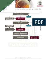 Ejemplo_esquema_proceso_certificacion