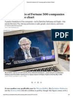Fortune 500 companies 2020_ Comparing profits by industry _ Fortune