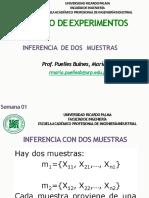 1. Sem 01-G3-Inferencia-dos-muestras.pdf