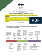 Psicologia Industrial TAREA 1.doc