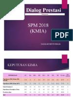Dialog Prestasi SPM Kimia 2018 - April 2019