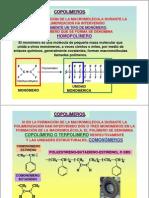 POLIMEROS.Tema1.Copolimeros.2009.2010