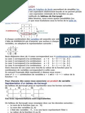 Tableau De Karnaugh Algebre Enseignement Des Mathematiques