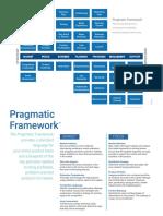Pragmatic Framework Defintitions 1812.2