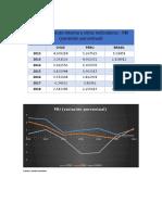PBI VARIACION PORCENTUAL