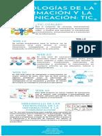 Tecnologías de la información TIC