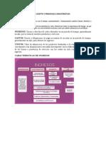 COCEPTO Y PRINCIPALES CARACTERISTICAS