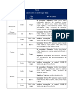 Microsoft Word - Tabla clasificación de residuos.docx