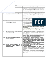 Questionnaire No2 pour Gr_FI-191