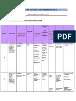 raport pe semestrul II_ FILIALĂ CUDALBI-2019-2020 (4)