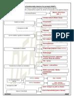 résumé-2020.pdf