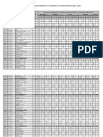 ACTIVIDADES ACADEMICAS 2020-II