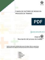4_panorama_y_mapa_de_los_factores_de_riesgo.ppt