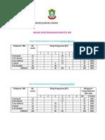 analisis PBD T3 2020
