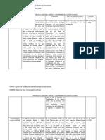 Fallos - ACTIVIDAD PRACTICA I(1) (supremacia constitucional) (1)