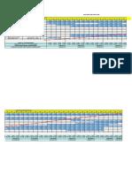 bar chart SACOP REVISED
