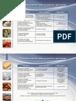 Transformation des produits agricoles_Agri49