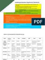 001-018abs_S3_Vermeidung_perioperativer_Hypothermie_2014-05.pdf