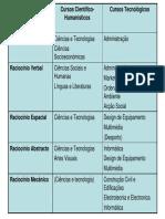 BPRD - Áreas.pdf