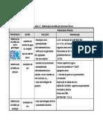 Durabilidade_Quadros2.1a2.5
