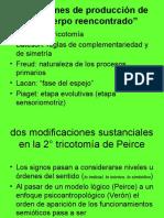 Cuerpo significante -Verón (6) (2)