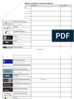 Liste des bibliothèques virtuelles PDF