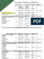 oferta-2do-cuatri-2020-Ccia-educaciòn UNMDP