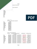 Las Vegas Stadium Bond Analysis