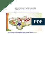 MAPA DE LAS REGIONES CAFETALERAS DE HONDURAS