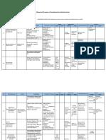 Plantilla Manual de Procesos y Procedimientos Administrativos aC