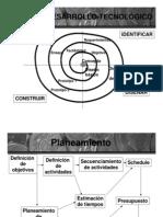 ciclo desarrollo tecnologico