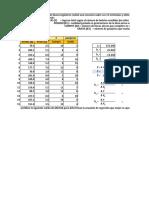 Ejercicios de regresión múltiple avanzados. III 2020.