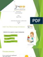 434274211-Unidad-3-Fase-4-Plantear-Estrategias-de-Fortalecimiento-Antropologia-Psicologica.pdf