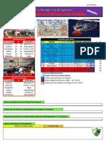 Resultados da 14ª Jornada da Proliga do Campeonato Nacional de Basquetebol