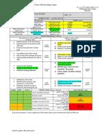 t1 mid-term progress reports  2020-2021  - 3e