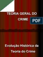 Teoria Geral do Crime Evolução Histórica