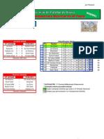 Resultados da 12ª Jornada do Campeonato Distrital da AF Évora em Futsal
