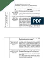 Libro de Preguntas Evaluacion Externa SAFL Institucional.docx
