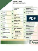 DIRECTORIO DE SERVICIOS