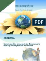 recursos geograficos
