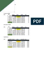 Clse de estrategia financiera 20052017