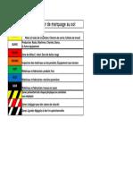Directives de couleur de marquage au sol