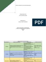 CUADRO COMPARATIVO DE MICROORGANISMOS