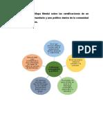 tarea 7 psicologia social
