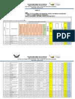 ANEXO II CUADRO GENERAL DE CALIFICACIONES.pdf