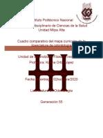 Cuadro comparativo odontología.docx