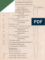 ПТЗ-3 элементы