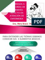 TEORIAS DE ENFERMERIA